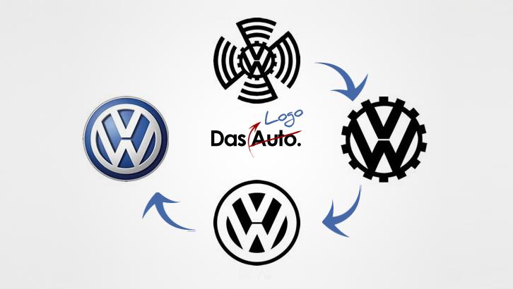 Еволюцията на логото на VW през годините